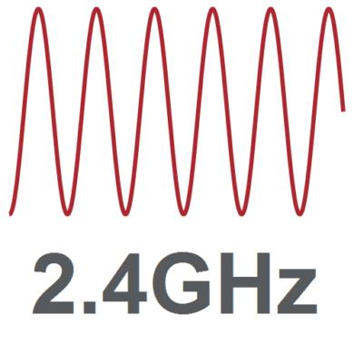2.4GHz