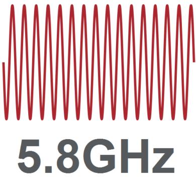 5.8GHz